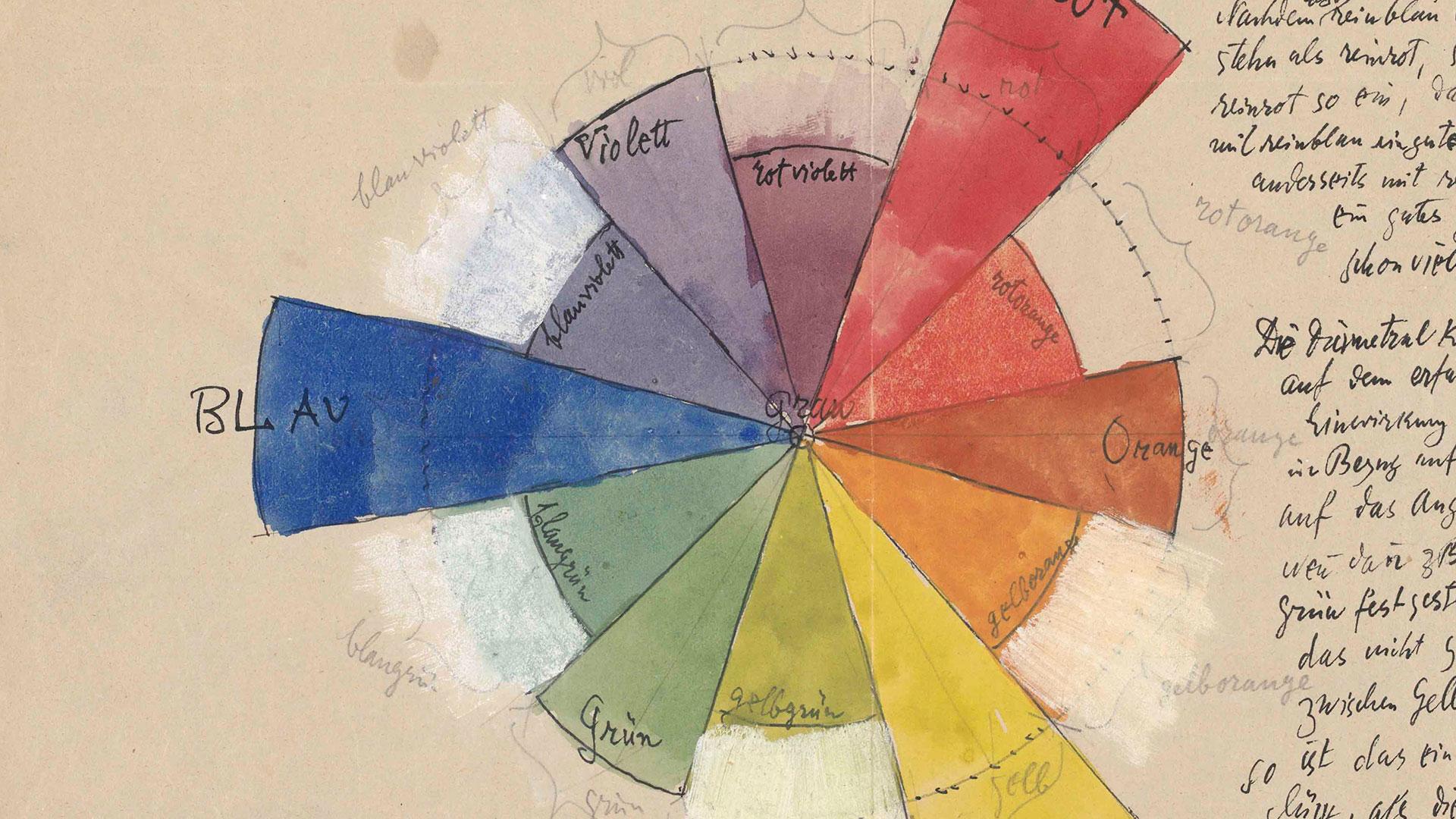 Exposición de Paul Klee hero asset